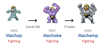 machop evolution - photo #23